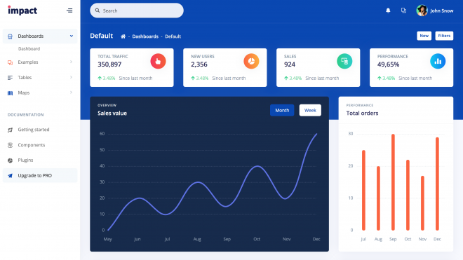 Impact Design System - FREE DESIGN SYSTEM FOR BOOTSTRAP 4   Product Hunt