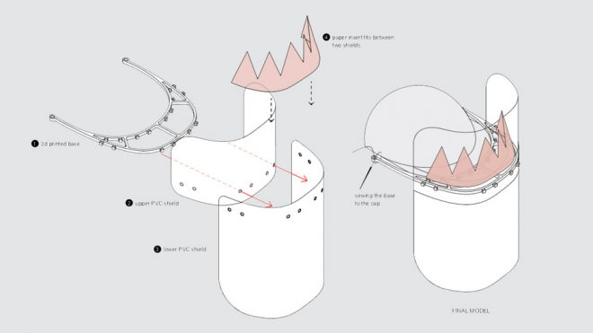 Metaform Architects creates customisable face shields for children