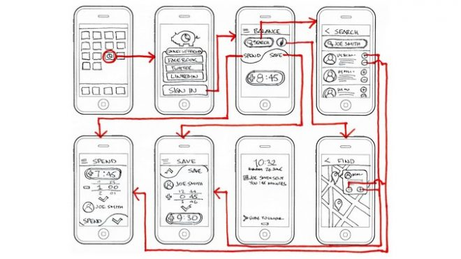 7 UX Deliverables: What will I be making as a UX designer?